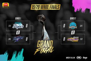 WNBL 19/20 Finals