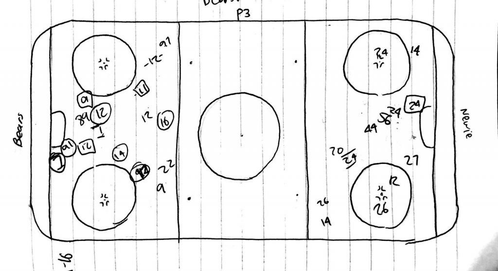 An early example of Longmuir's hand-drawn rink and tracking method. Alyssa Longmuir ice hockey
