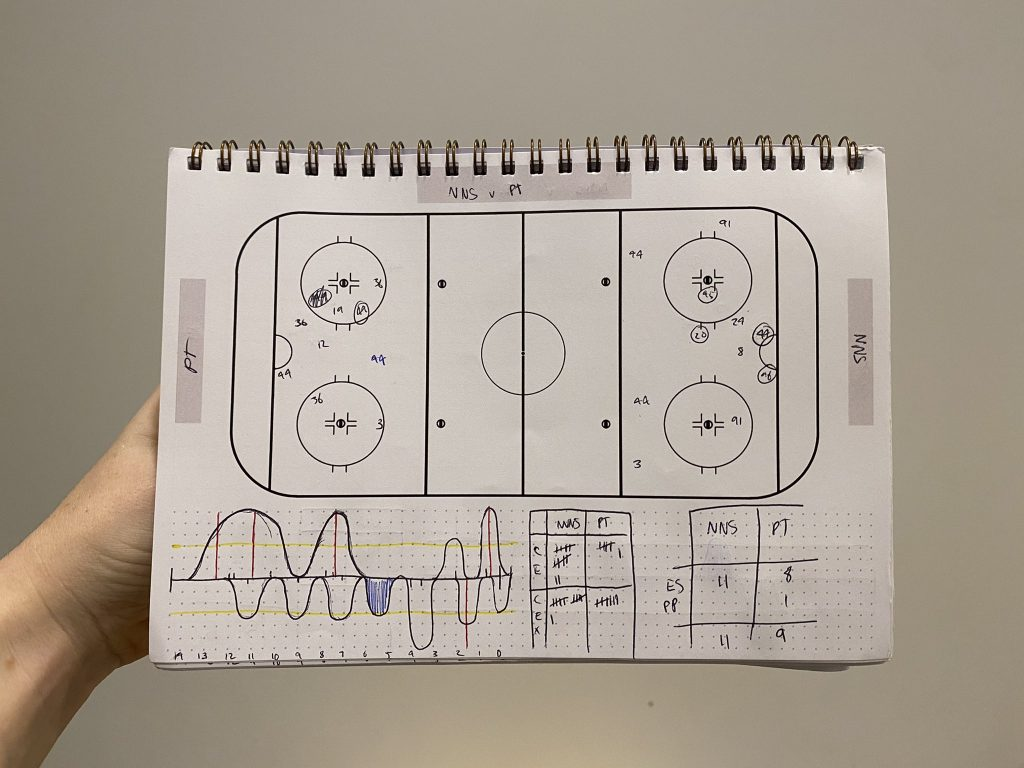 Longmuir's new personally-designed tracking notebook in action. Alyssa Longmuir ice hockey