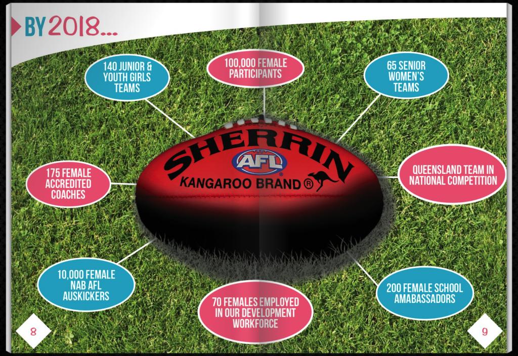 Part of AFLQ's 2015 Strategic Plan